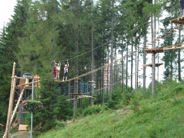 List of best places to take children in High Tatras in Slovakia